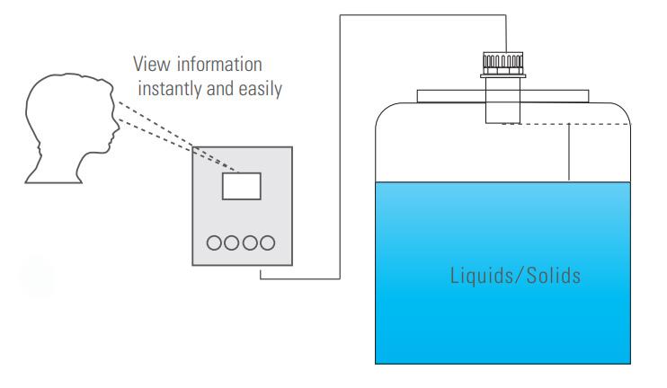 Level Meter AS-ULM_2