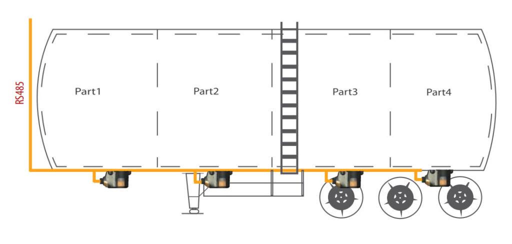 Level Meter B2-ULS & B5-ULS_2