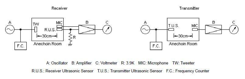 Open Structure Ultrasonic Sensor TA004010T-R_1