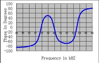 Distance Sensor TA0040KB_3
