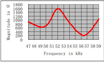 Distance Sensor TA0050LT_2