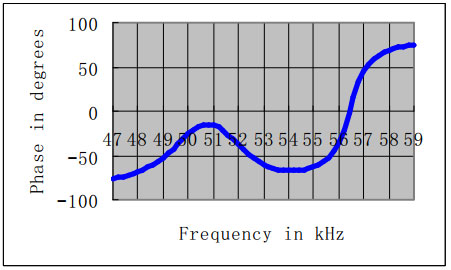 Distance Sensor TA0050LT_3