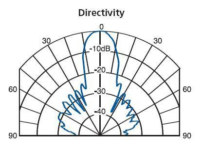 Distance Sensor TA0050LT_4