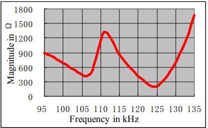 Distance Sensor TA0112KA_3