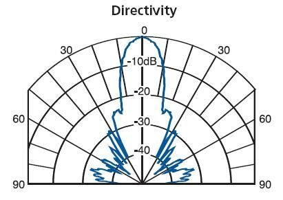 Distance Sensor TA0112KA_5