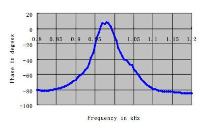 Depth Sensor TD1000KA_3