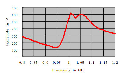Depth Sensor TD1000KA_4