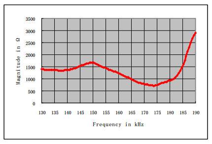 Gas Flow Sensor TG0145KC_2