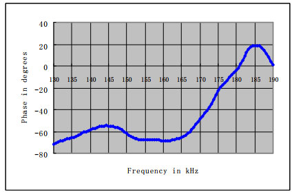 Gas Flow Sensor TG0145KC_3