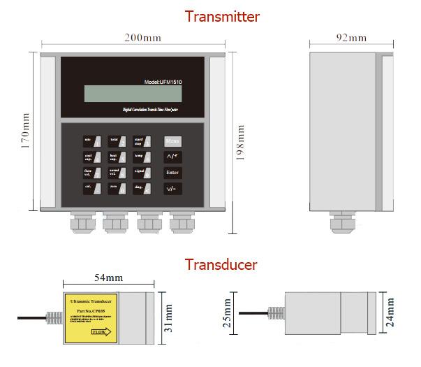Flow Meter UFM-1510C_2