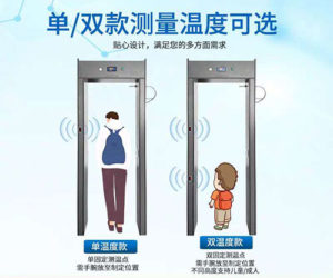 body temperature gate