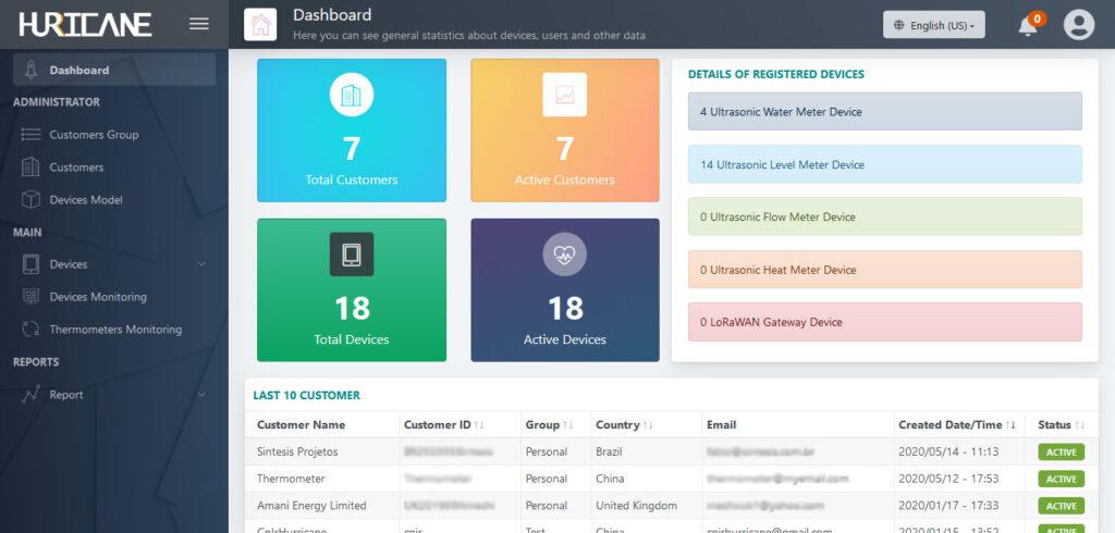 hurricane software dashboard